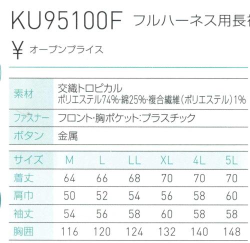 KU95100F